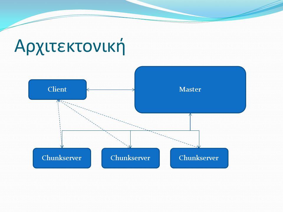 Αρχιτεκτονική Master Client Chunkserver Chunkserver Chunkserver