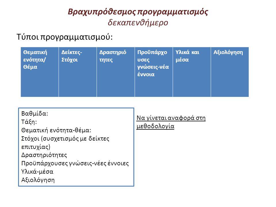 Βραχυπρόθεσμος προγραμματισμός δεκαπενθήμερο