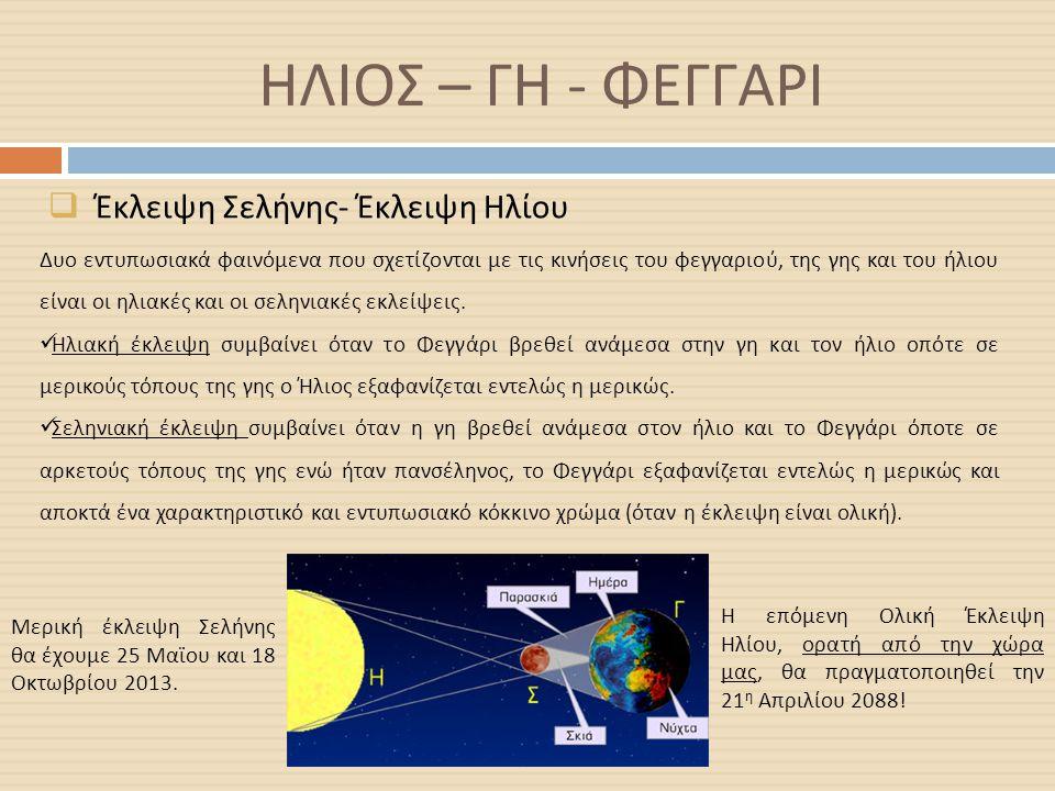 ΗΛΙΟΣ – ΓΗ - ΦΕΓΓΑΡΙ Έκλειψη Σελήνης- Έκλειψη Ηλίου