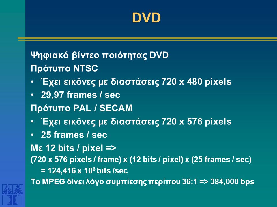 DVD Ψηφιακό βίντεο ποιότητας DVD Πρότυπο NTSC