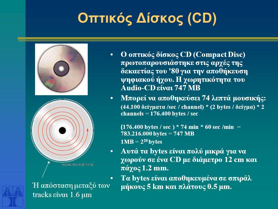 Οπτικός Δίσκος (CD)