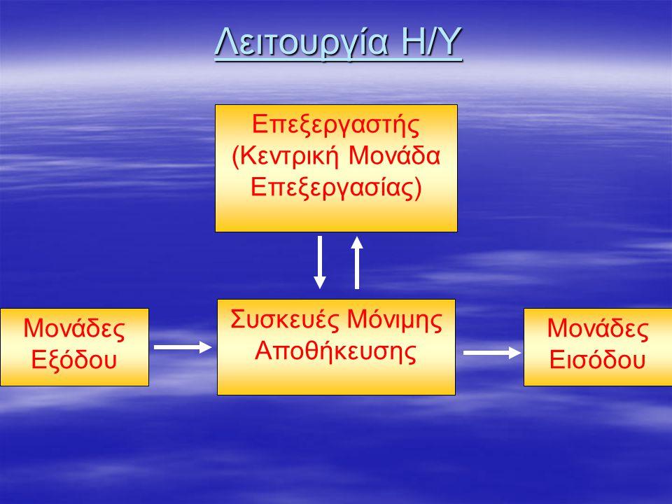 Λειτουργία Η/Υ Επεξεργαστής (Κεντρική Μονάδα Επεξεργασίας)