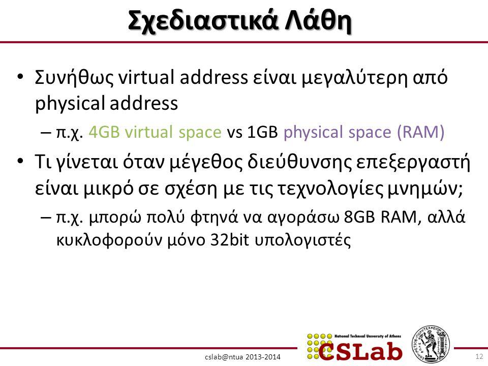 Σχεδιαστικά Λάθη Συνήθως virtual address είναι μεγαλύτερη από physical address. π.χ. 4GB virtual space vs 1GB physical space (RAM)