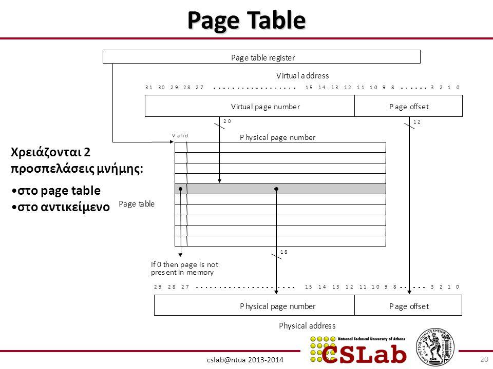 Page Table Χρειάζονται 2 προσπελάσεις μνήμης: στο page table