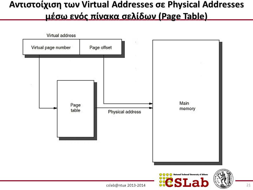 Αντιστοίχιση των Virtual Addresses σε Physical Addresses μέσω ενός πίνακα σελίδων (Page Table)