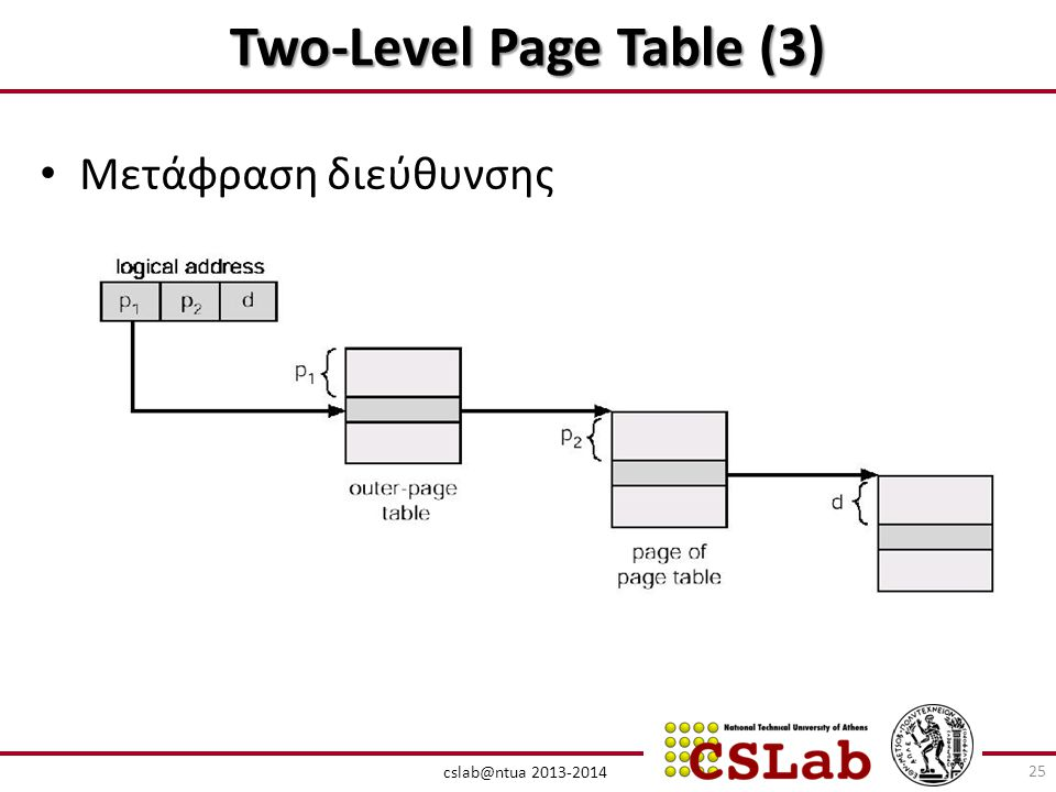 Two-Level Page Table (3)