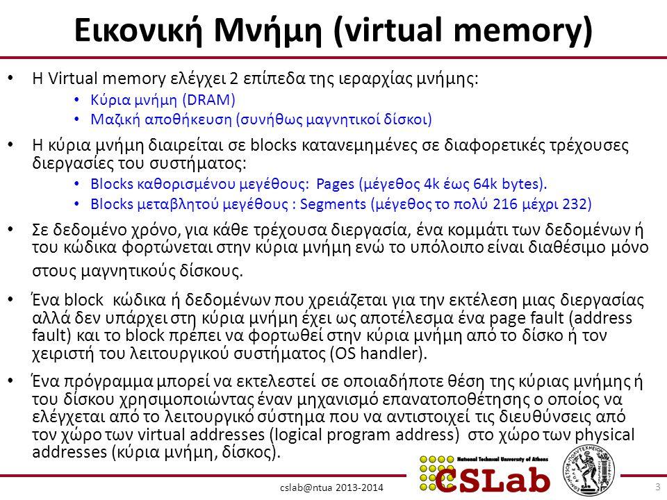 Εικονική Μνήμη (virtual memory)