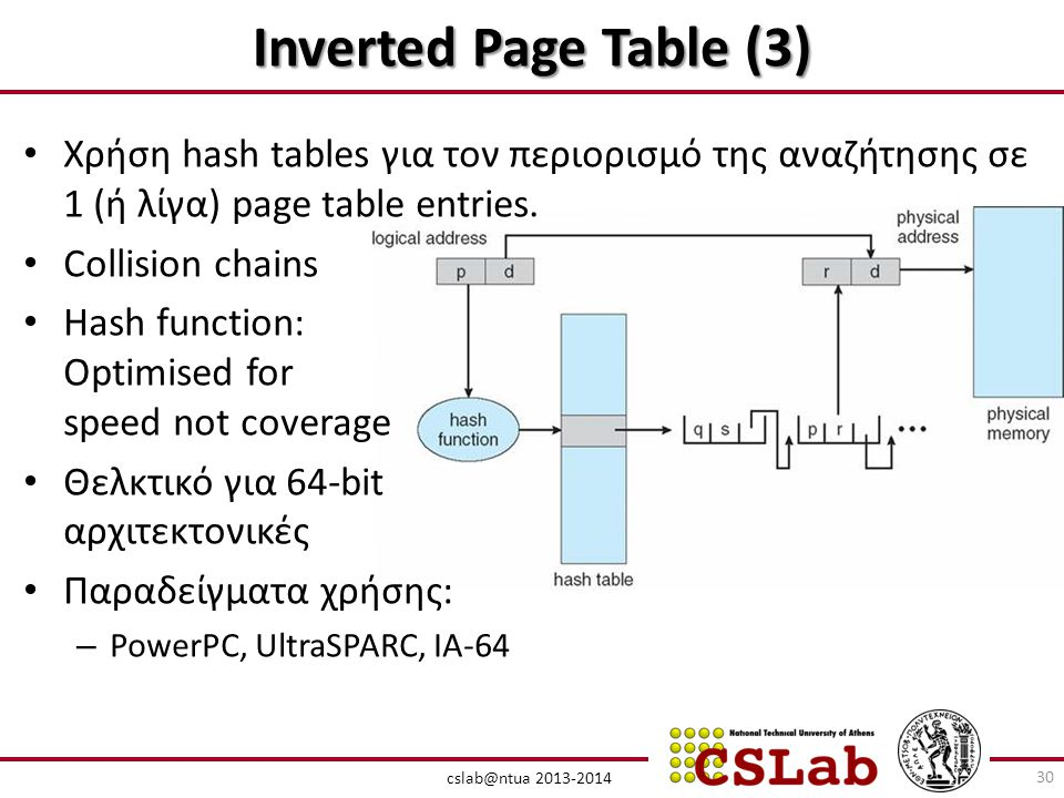 Inverted Page Table (3) Χρήση hash tables για τον περιορισμό της αναζήτησης σε 1 (ή λίγα) page table entries.