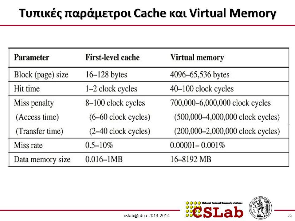 Τυπικές παράμετροι Cache και Virtual Memory