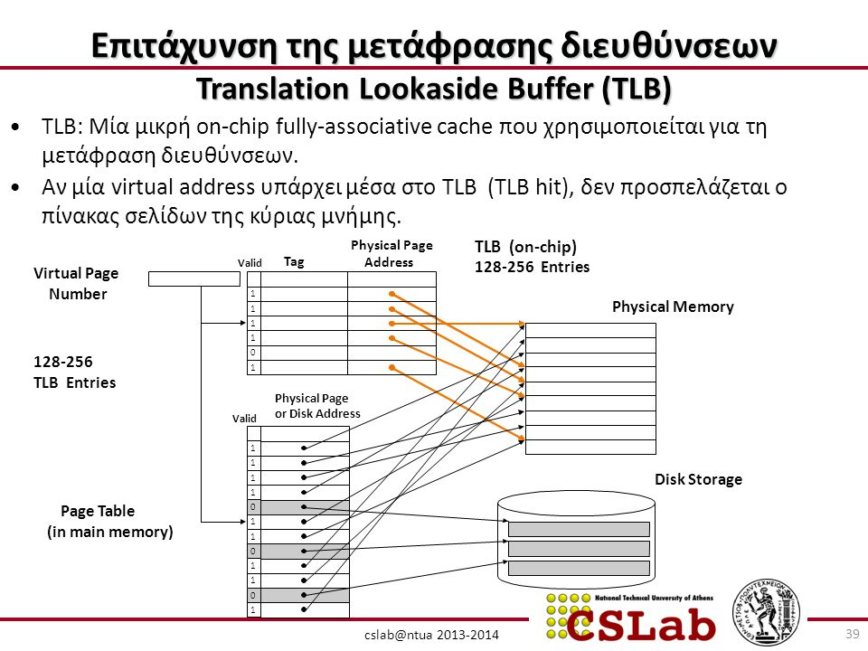 Επιτάχυνση της μετάφρασης διευθύνσεων Translation Lookaside Buffer (TLB)