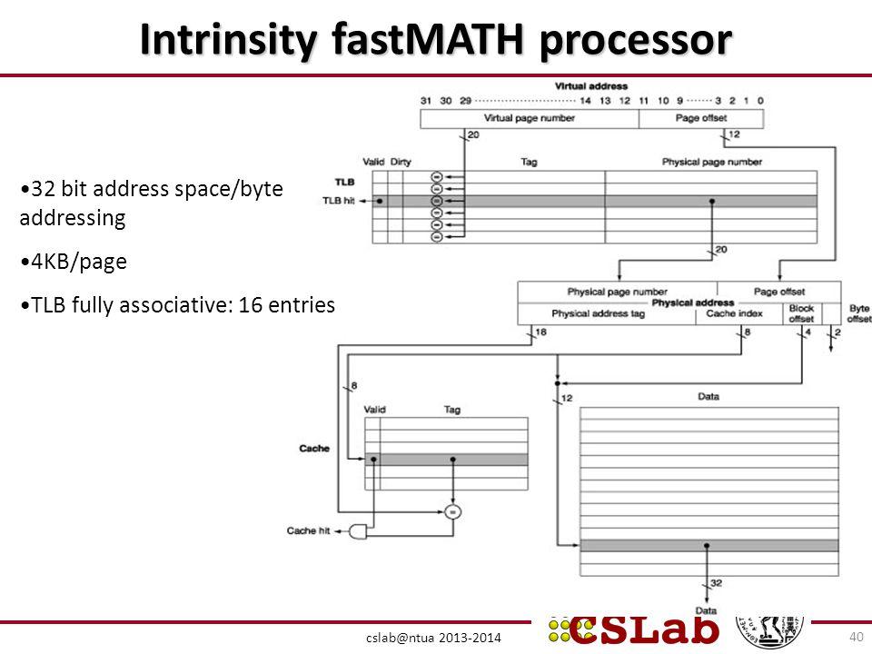 Intrinsity fastMATH processor