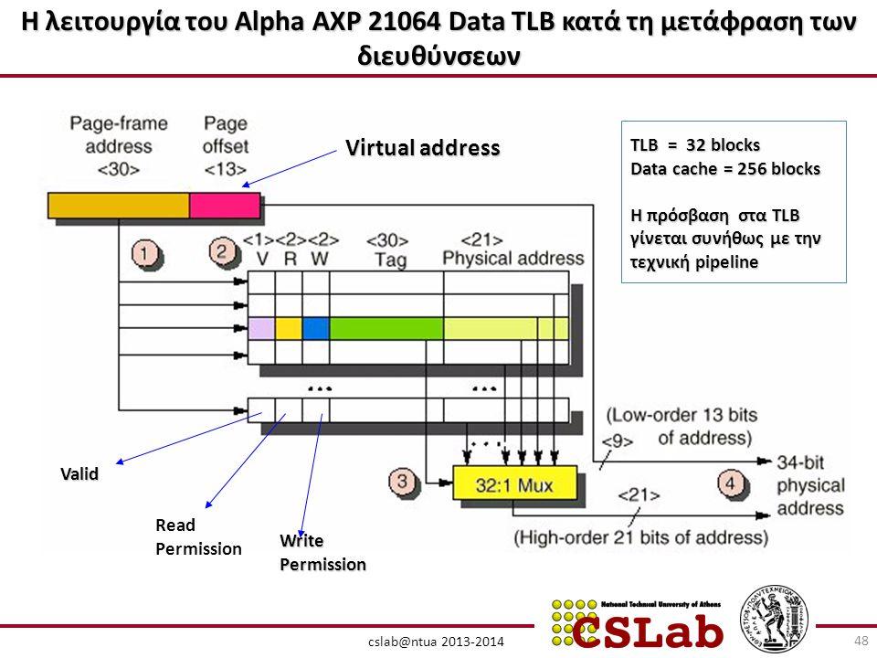 Η λειτουργία του Alpha AXP 21064 Data TLB κατά τη μετάφραση των διευθύνσεων