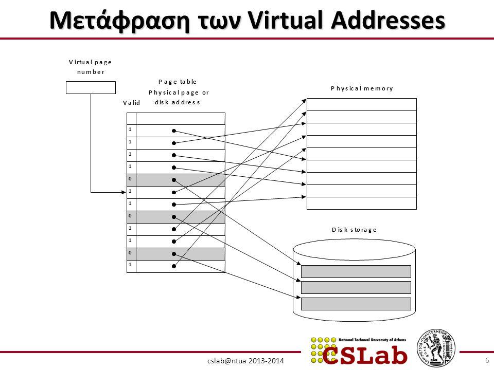 Μετάφραση των Virtual Addresses