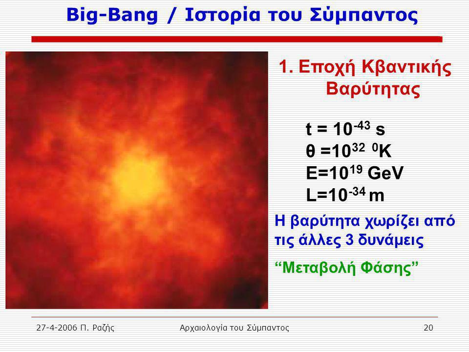 Big-Bang / Ιστορία του Σύμπαντος