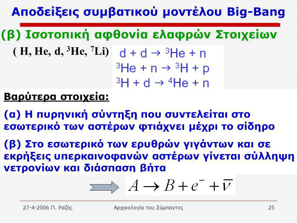 Αποδείξεις συμβατικού μοντέλου Big-Bang