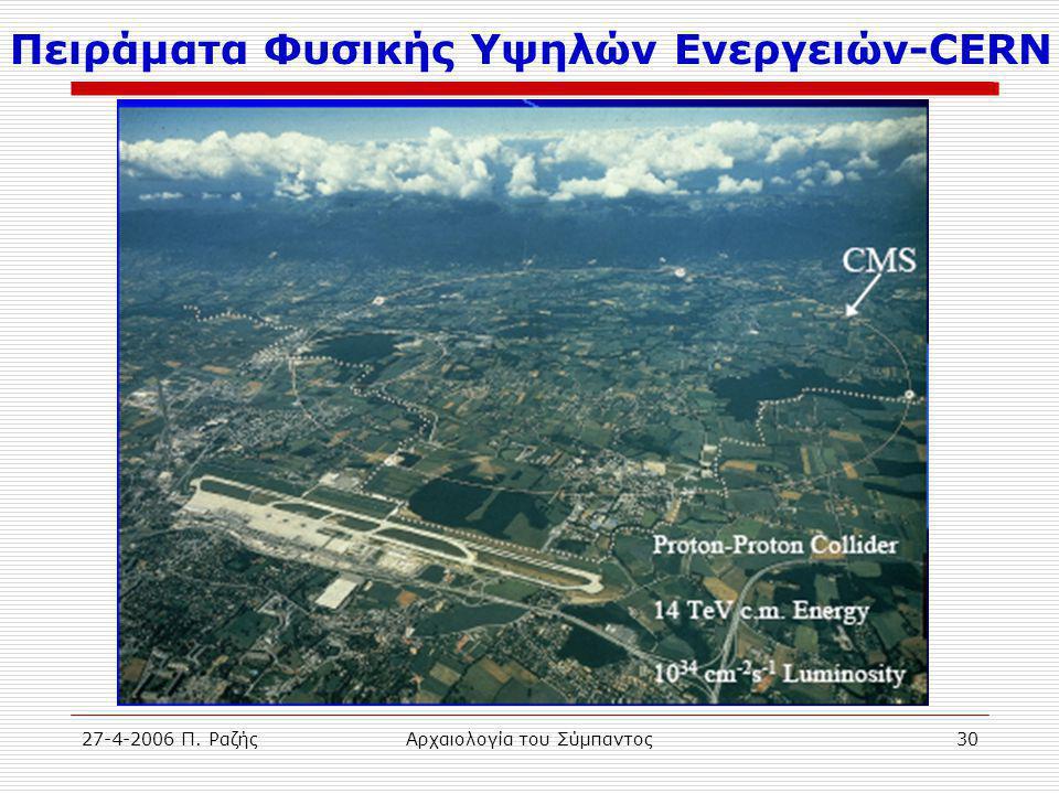 Πειράματα Φυσικής Υψηλών Ενεργειών-CERN