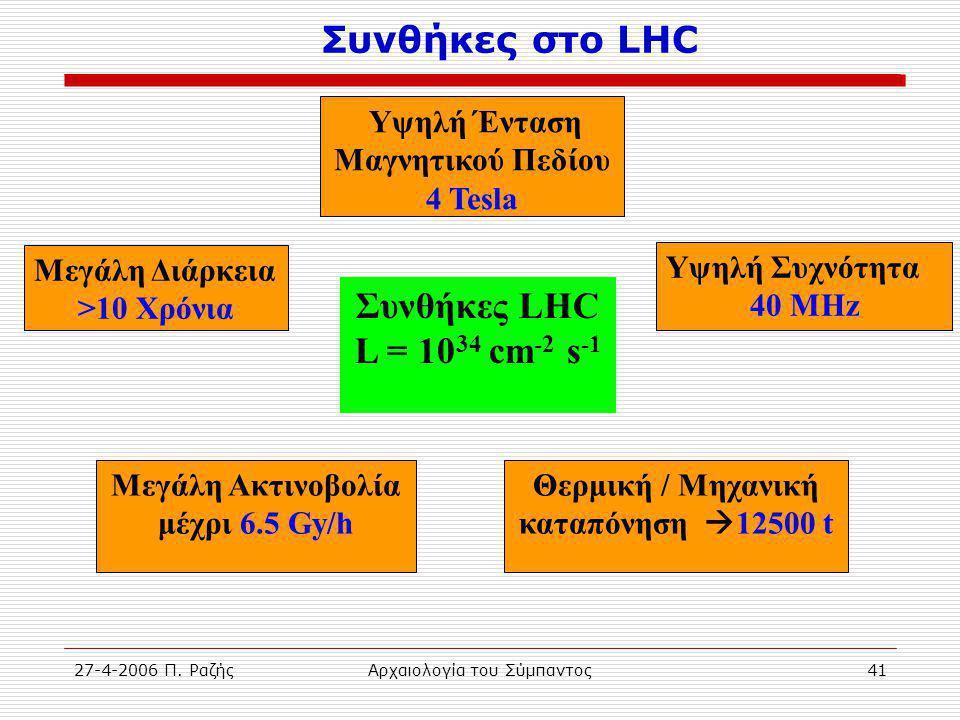 Συνθήκες στο LHC Συνθήκες LHC L = 1034 cm-2 s-1 Μεγάλη Διάρκεια