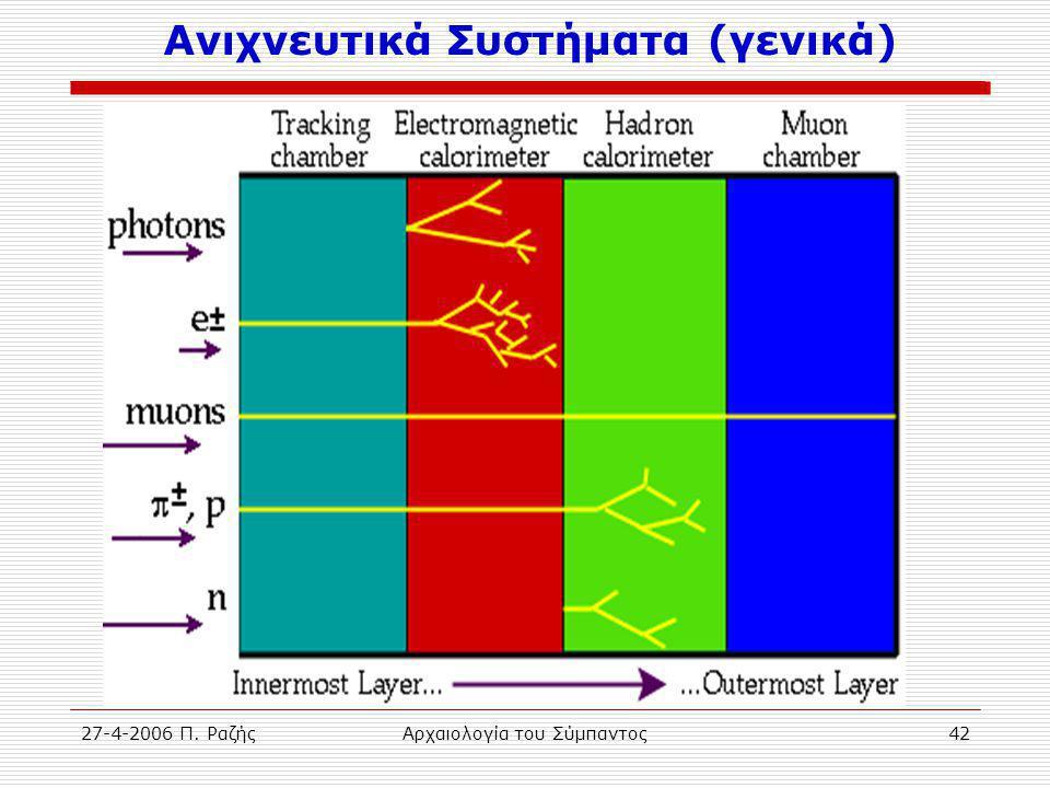 Ανιχνευτικά Συστήματα (γενικά)