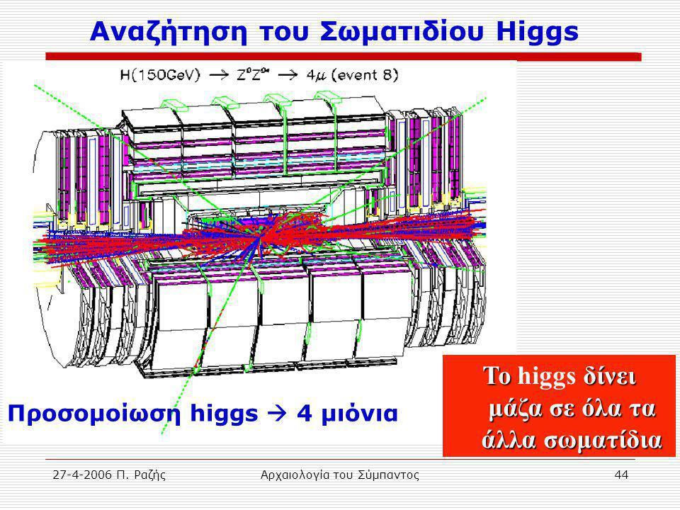 Αναζήτηση του Σωματιδίου Higgs
