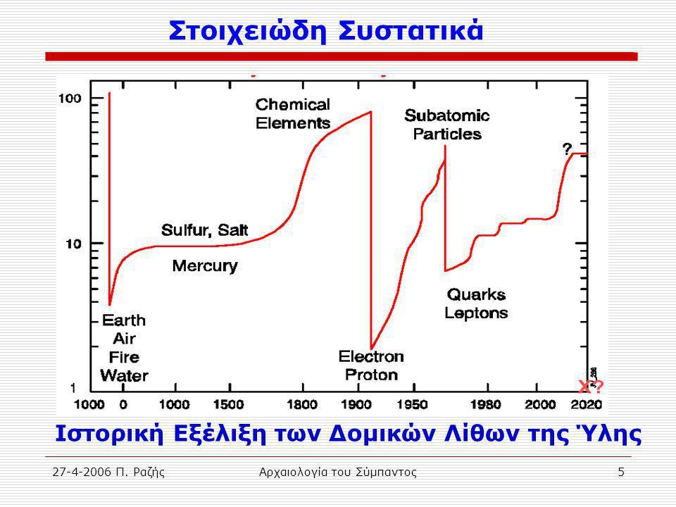 Αρχαιολογία του Σύμπαντος