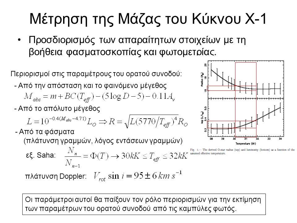 Μέτρηση της Μάζας του Κύκνου Χ-1