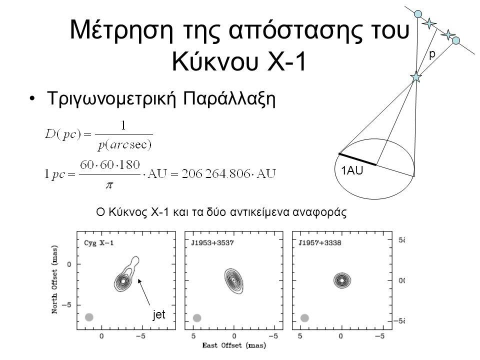 Μέτρηση της απόστασης του Κύκνου Χ-1