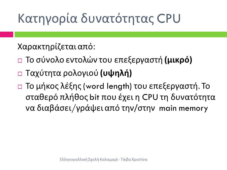 Κατηγορία δυνατότητας CPU