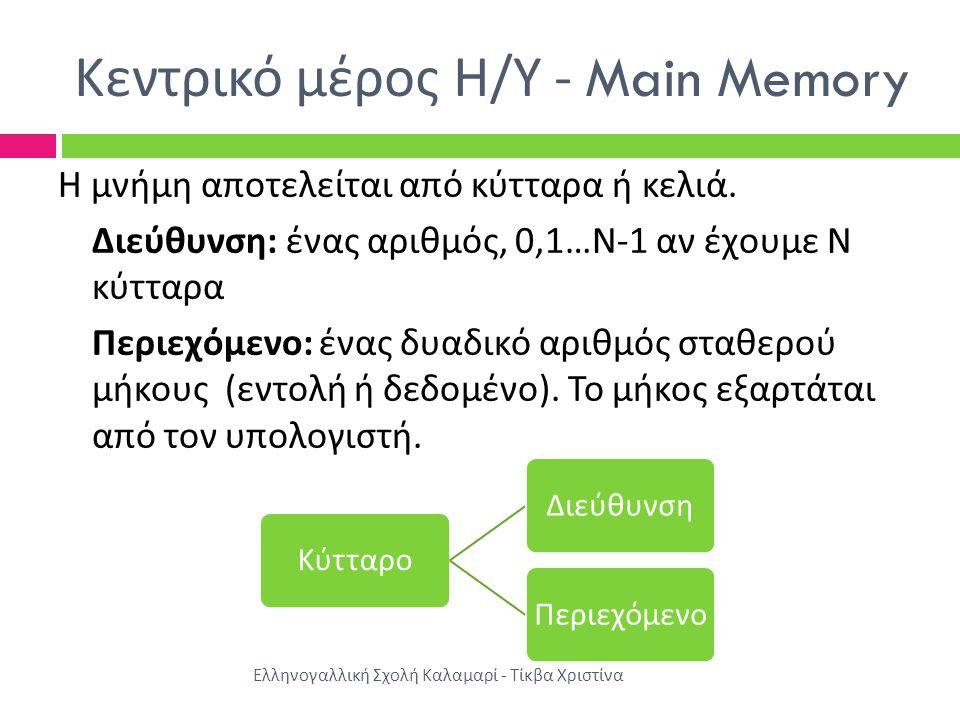 Κεντρικό μέρος Η/Υ - Main Memory