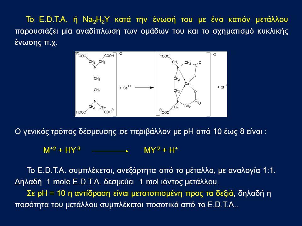 Το Ε.D.Τ.Α. ή Na2H2Y κατά την ένωσή του με ένα κατιόν μετάλλου παρουσιάζει μία αναδίπλωση των ομάδων του και το σχηματισμό κυκλικής ένωσης π.χ.