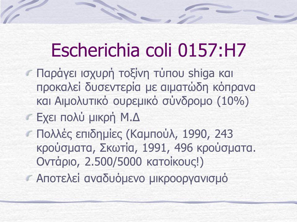 Escherichia coli 0157:H7 Παράγει ισχυρή τοξίνη τύπου shiga και προκαλεί δυσεντερία με αιματώδη κόπρανα και Αιμολυτικό ουρεμικό σύνδρομο (10%)