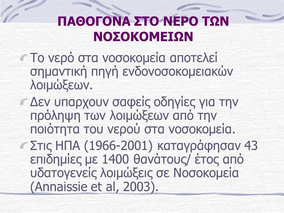ΠΑΘΟΓΟΝΑ ΣΤΟ ΝΕΡΟ ΤΩΝ ΝΟΣΟΚΟΜΕΙΩΝ