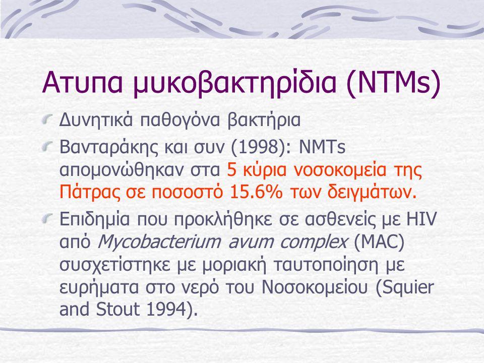 Ατυπα μυκοβακτηρίδια (NTMs)
