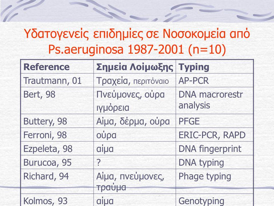 Υδατογενείς επιδημίες σε Νοσοκομεία από Ps.aeruginosa 1987-2001 (n=10)