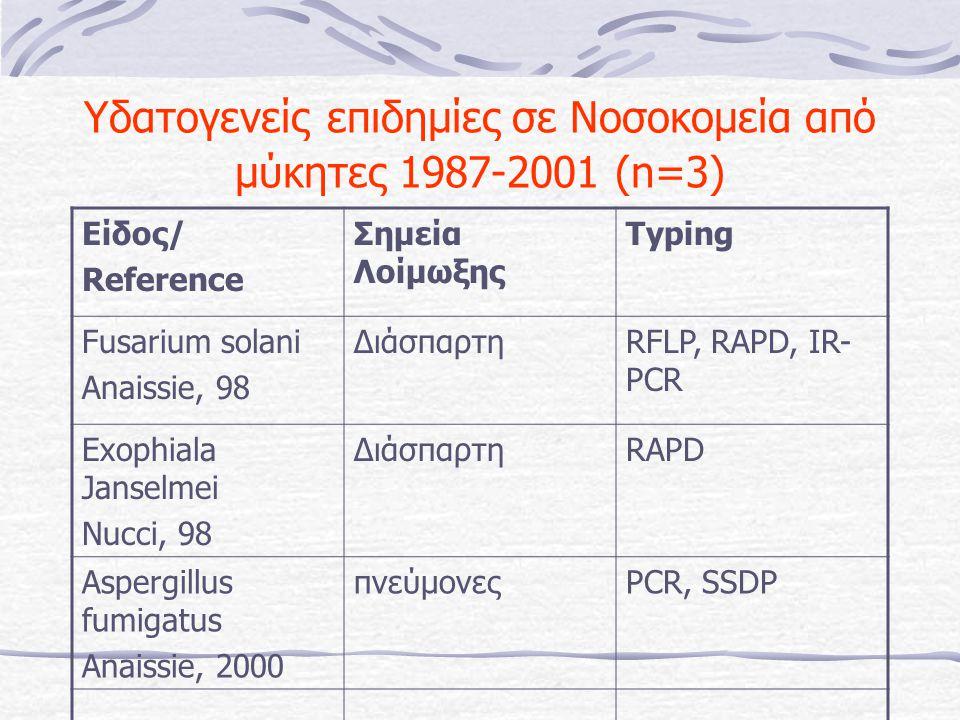 Υδατογενείς επιδημίες σε Νοσοκομεία από μύκητες 1987-2001 (n=3)