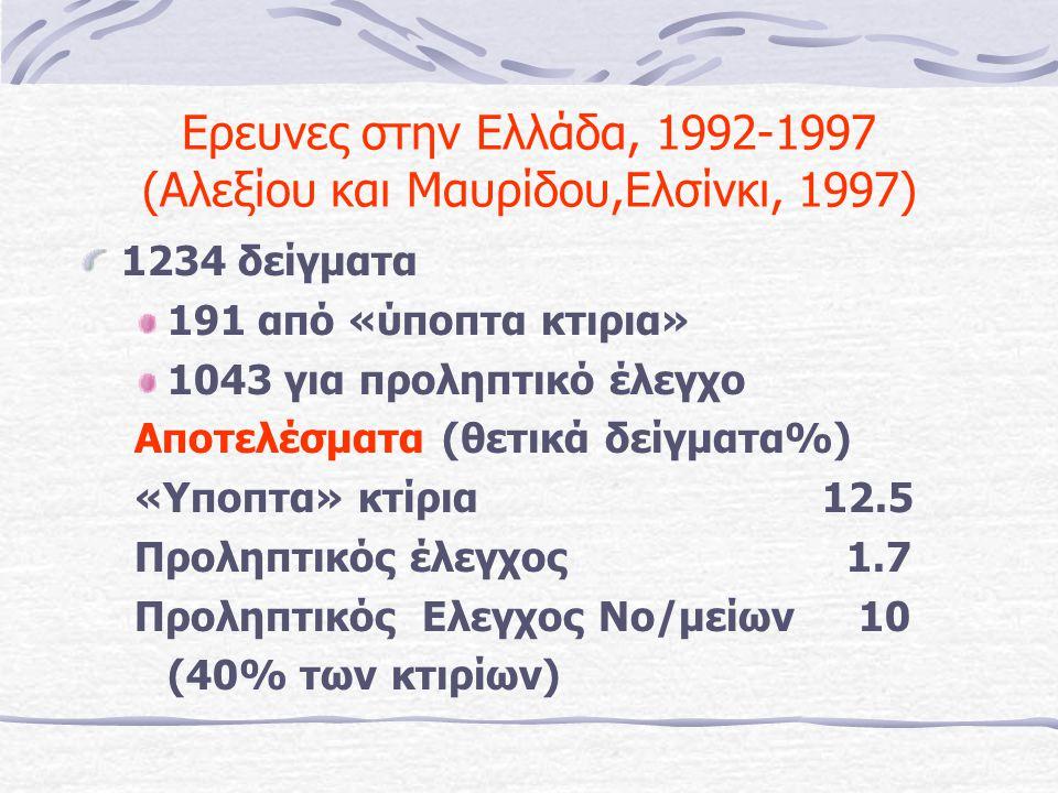 Ερευνες στην Ελλάδα, 1992-1997 (Αλεξίου και Μαυρίδου,Ελσίνκι, 1997)