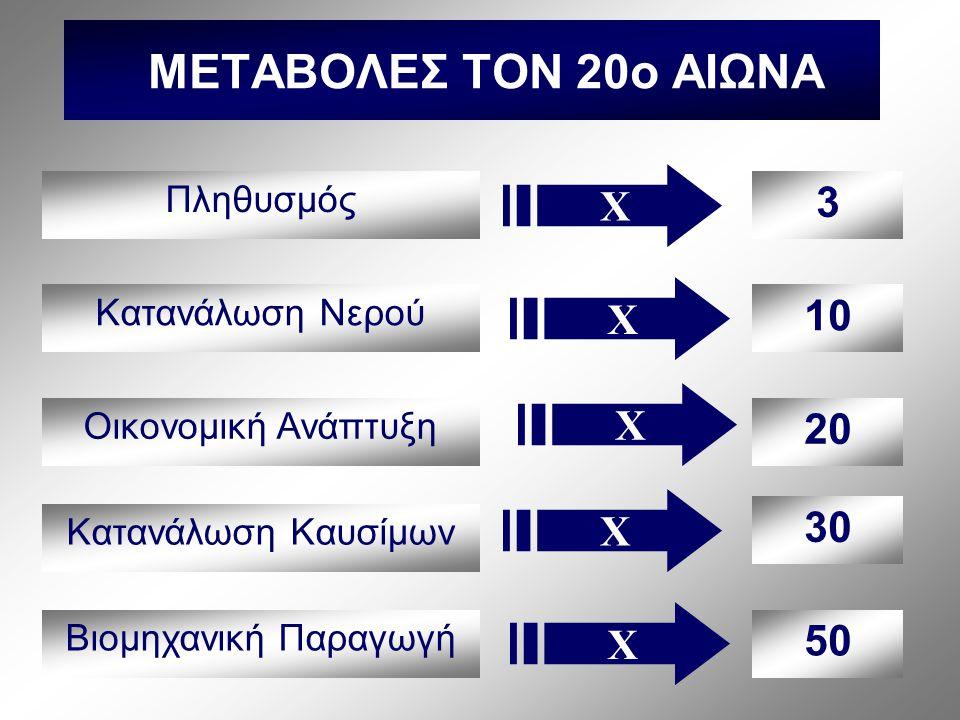 ΜΕΤΑΒΟΛΕΣ ΤΟΝ 20ο ΑΙΩΝΑ Χ 3 Χ 10 Χ 20 Χ 30 Χ 50 Πληθυσμός