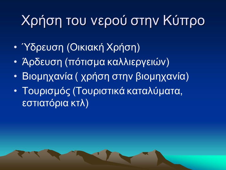 Χρήση του νερού στην Κύπρο