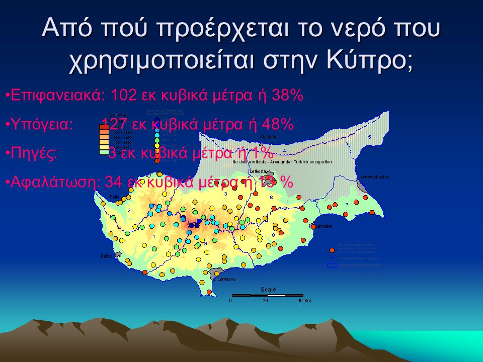 Από πού προέρχεται το νερό που χρησιμοποιείται στην Κύπρο;