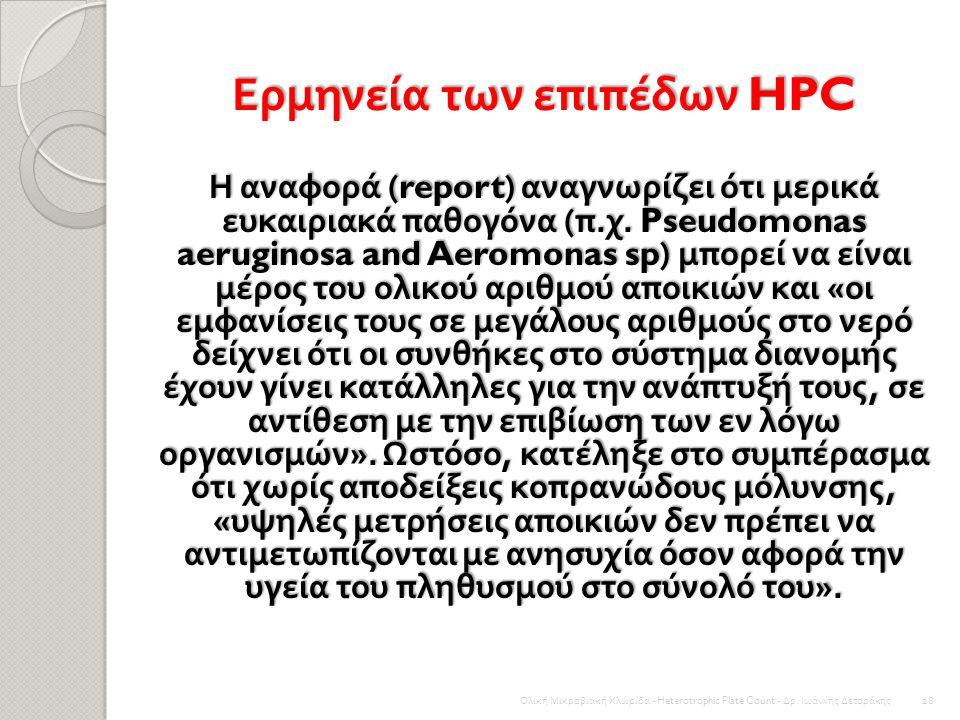 Ερμηνεία των επιπέδων HPC