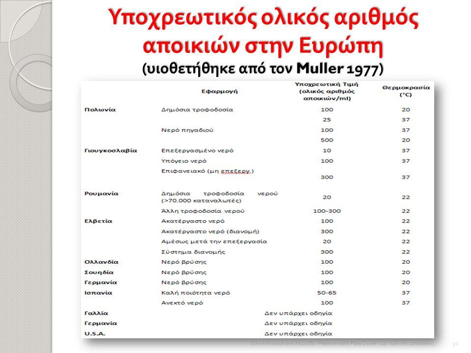 Υποχρεωτικός ολικός αριθμός αποικιών στην Ευρώπη (υιοθετήθηκε από τον Muller 1977)