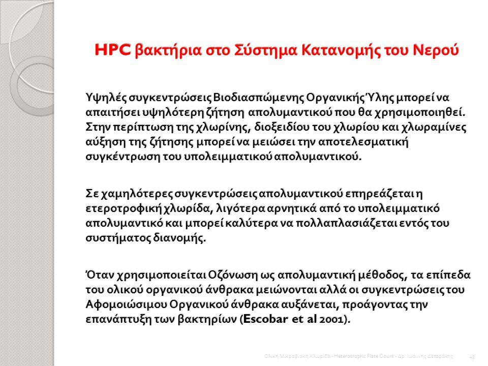 HPC βακτήρια στο Σύστημα Κατανομής του Νερού
