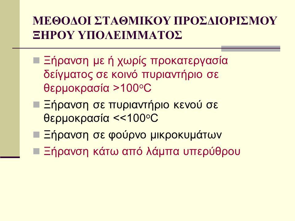 ΜΕΘΟΔΟΙ ΣΤΑΘΜΙΚΟΥ ΠΡΟΣΔΙΟΡΙΣΜΟΥ ΞΗΡΟΥ ΥΠΟΛΕΙΜΜΑΤΟΣ