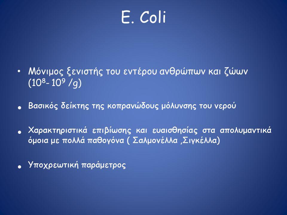 E. Coli Βασικός δείκτης της κοπρανώδους μόλυνσης του νερού
