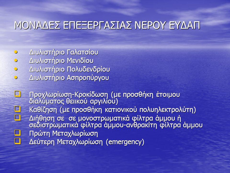 ΜΟΝΑΔΕΣ ΕΠΕΞΕΡΓΑΣΙΑΣ ΝΕΡΟΥ ΕΥΔΑΠ