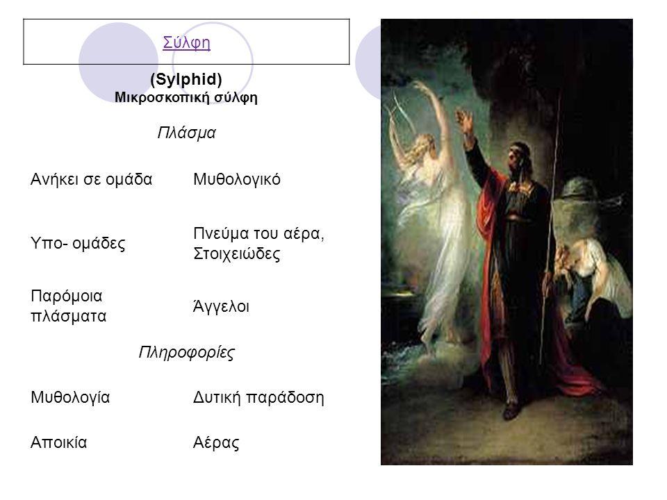 Σύλφη (Sylphid) Πλάσμα Ανήκει σε ομάδα Μυθολογικό Υπο- ομάδες