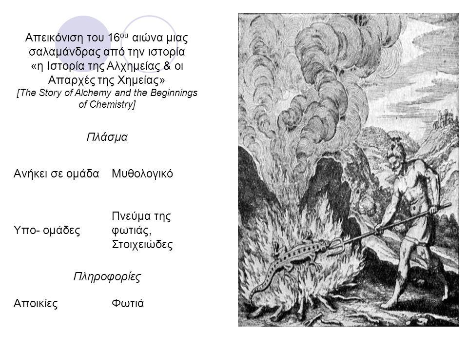 Απεικόνιση του 16ου αιώνα μιας σαλαμάνδρας από την ιστορία