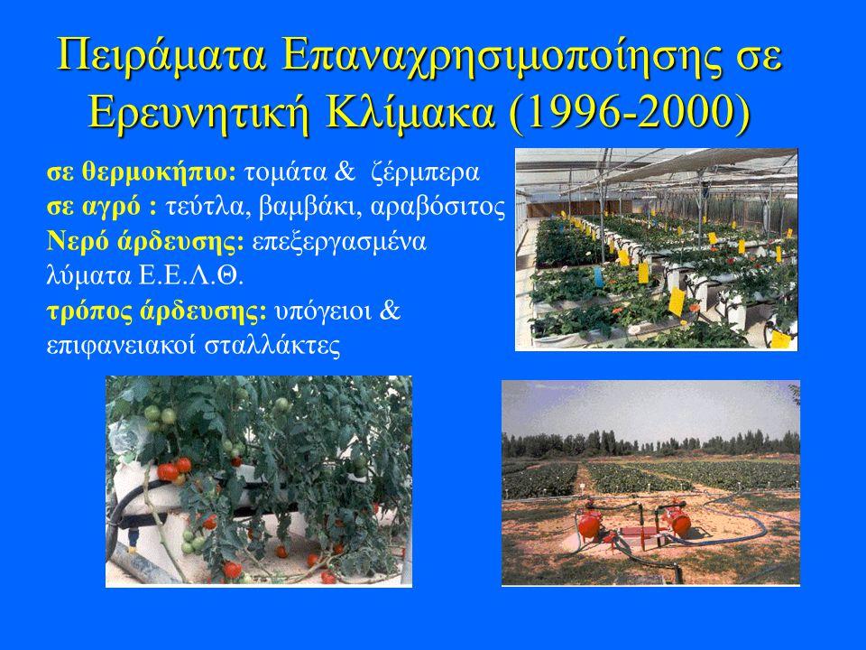 Πειράματα Επαναχρησιμοποίησης σε Ερευνητική Κλίμακα (1996-2000)