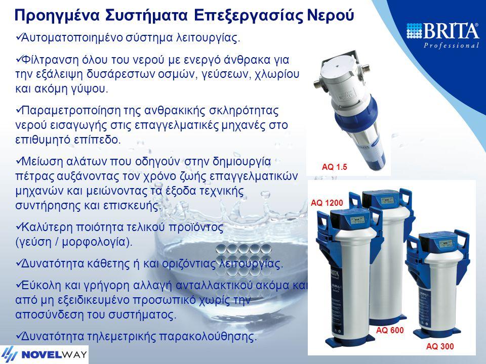 Προηγμένα Συστήματα Επεξεργασίας Νερού