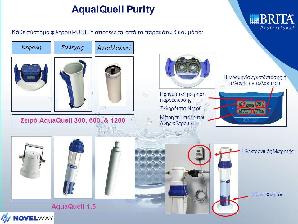 AqualQuell Purity Σειρά AquaQuell 300, 600, & 1200 AquaQuell 1.5