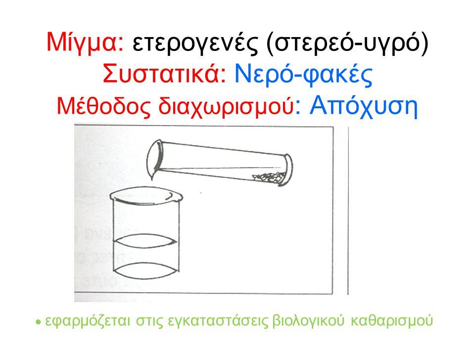 Μίγμα: ετερογενές (στερεό-υγρό) Συστατικά: Νερό-φακές Μέθοδος διαχωρισμού: Απόχυση